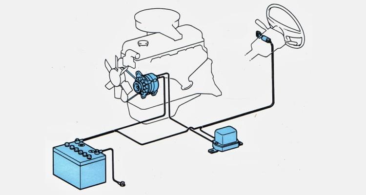 Hvordan tester man en generator